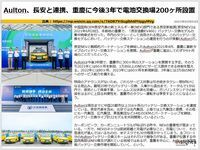 Aulton、長安と連携、重慶に今後3年で電池交換場200ヶ所設置のキャプチャー