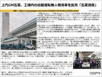 上汽GM五菱、工場内の自動運転無人物流車を拡充「五菱速度」のキャプチャー