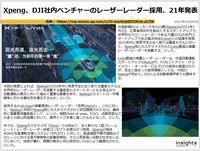 Xpeng、DJI社内ベンチャーのレーザーレーダー採用、21年発表のキャプチャー
