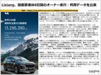 Lixiang、国慶節連休8日間のオーナー走行・利用データを公表のキャプチャー