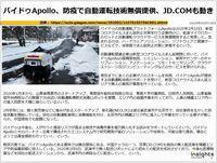 バイドゥApollo、防疫で自動運転技術無償提供、JD.COMも動きのキャプチャー