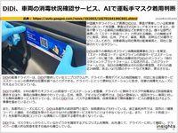 DiDi、車両の消毒状況確認サービス、AIで運転手マスク着用判断のキャプチャー