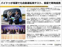 バイドゥが福建でも自動運転車テスト、重慶で戦略提携のキャプチャー