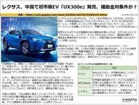レクサス、中国で初市販EV「UX300e」発売、補助金対象外か?のキャプチャー