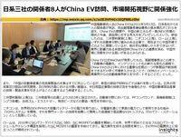 日系三社の関係者8人がChina EV訪問、市場開拓視野に関係強化のキャプチャー