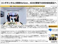 コンチネンタルと新興Horizon、ADAS領域での合弁会社設立へのキャプチャー