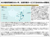 NIO電池交換場300ヶ所、出張充電サービスでは4000km移動ものキャプチャー