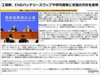 工信部、EVのバッテリースワップや研究開発に支援の方針を表明のキャプチャー