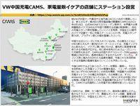 VW中国充電CAMS、家具量販イケアの店舗にステーション設営のキャプチャー