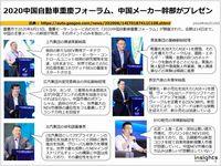 2020中国自動車重慶フォーラム、中国メーカー幹部がプレゼンのキャプチャー