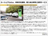 カーシェアGoFun、車販売を展開、購入後は車両に採用サービスのキャプチャー