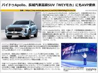 バイドゥApollo、長城汽車高級SUV「WEYモカ」にもAVP提供のキャプチャー