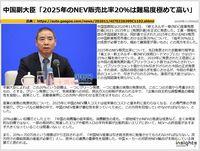 中国副大臣「2025年のNEV販売比率20%は難易度極めて高い」のキャプチャー