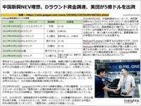 中国新興NEV理想、Dラウンド資金調達、美団が5億ドルを出資のキャプチャー