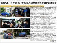長城汽車、タイでO2O→D2Dによる試乗車や納車を自宅にお届けのキャプチャー