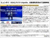 ヒュンダイ・KIAとバイドゥApollo、自動運転等含めて協業締結のキャプチャー
