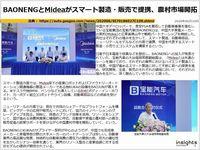 BAONENGとMideaがスマート製造・販売で提携、農村市場開拓のキャプチャー