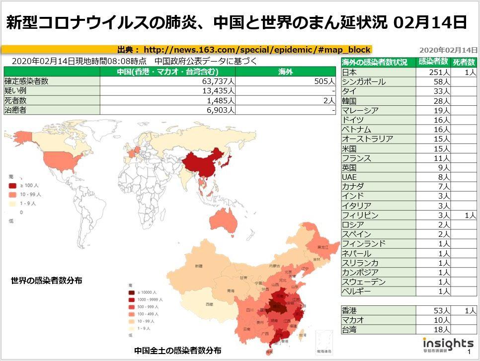 20200214新型コロナウイルスの肺炎、中国におけるまん延状況