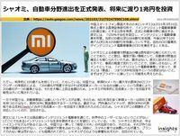 シャオミ、自動車分野進出を正式発表、将来に渡り1兆円を投資のキャプチャー