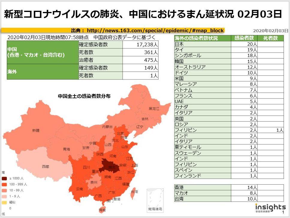 20200203新型コロナウイルスの肺炎、中国におけるまん延状況
