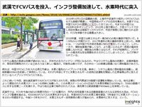 武漢でFCVバスを投入、インフラ整備加速して、水素時代に突入のキャプチャー