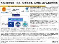 NAVINFO傘下、北斗、GPS等の他、日本のシステムも併用発表のキャプチャー