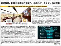 北汽集団、DiDi自動運転と協業へ、北京スマートシティ化に連動のキャプチャー