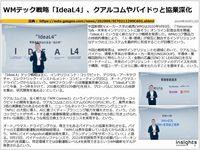 WMテック戦略「IdeaL4」、クアルコムやバイドゥと協業深化のキャプチャー