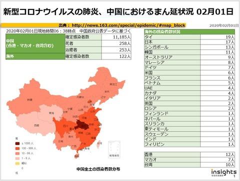 20200201新型コロナウイルスの肺炎、中国におけるまん延状況