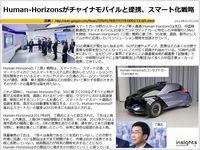 Human-Horizonsがチャイナモバイルと提携、スマート化戦略のキャプチャー