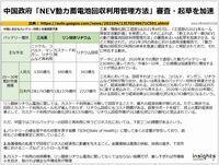 中国政府「NEV動力蓄電池回収利用管理方法」審査・起草を加速のキャプチャー