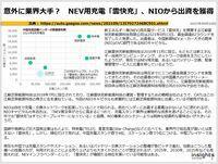 意外に業界大手? NEV用充電「雲快充」、NIOから出資を獲得のキャプチャー