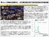 華々しく開幕の成都MS、北汽集団系幻速で販売店団体が抗議活動のキャプチャー