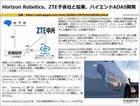 Horizon Robotics、ZTE子会社と協業、ハイエンドADAS開発のキャプチャー
