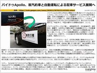 バイドゥApollo、首汽約車と自動運転による配車サービス展開へのキャプチャー