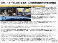 WM、バイドゥApolloと連携、AVP搭載の量産車21年初頭発売のキャプチャー