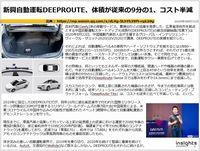 新興自動運転DEEPROUTE、体積が従来の9分の1、コスト半減のキャプチャー