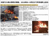 中国でEV発火事件が頻発、2018年8~9月だけで昨年通年上回るのキャプチャー