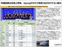 時価総額は日産と同等、XpengがIPOで新興3社がNYそろい踏みのキャプチャー
