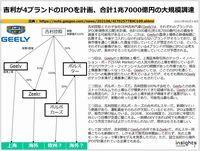 吉利が4ブランドのIPOを計画、合計1兆7000億円の大規模調達のキャプチャー