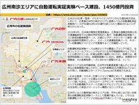 広州南沙エリアに自動運転実証実験ベース建設、1450億円投資のキャプチャー