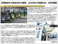 江蘇南京市で独自のNEV戦略、2025年に中国第3位、4兆円産業のキャプチャー