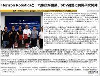 Horizon Roboticsと一汽集団が協業、SDV視野に共同研究開発のキャプチャー