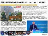 長城汽車が上海燃料電池の筆頭株主に、2022年にFCVを発表へのキャプチャー