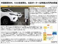 中国新興WM、V2Gを実用化、北京オーナーは年間20万円の収益のキャプチャー