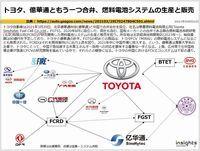 トヨタ、億華通ともう一つ合弁、燃料電池システムの生産と販売のキャプチャー