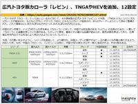 広汽トヨタ版カローラ「レビン」、TNGAやHEVを追加、12設定のキャプチャー