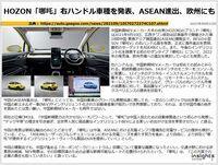 HOZON「哪吒」右ハンドル車種を発表、ASEAN進出、欧州にものキャプチャー
