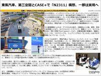 東風汽車、第三空間とCASE+で「N2311」構想、一部は実現へのキャプチャー