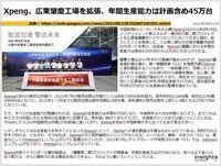 Xpeng、広東肇慶工場を拡張、年間生産能力は計画含め45万台のキャプチャー